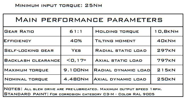 TGB BE314-2B-Z1