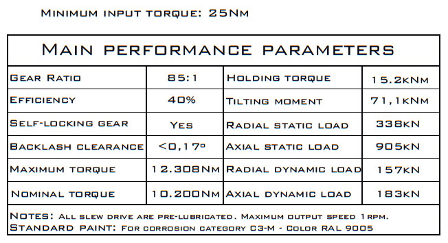TGB BE435-Z1