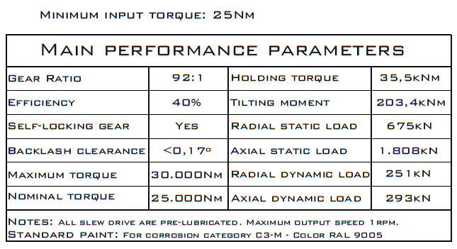 TGB BE600-Z1