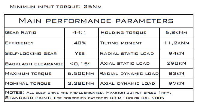 TGB 236-Z1