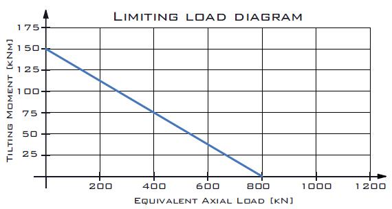 TGB DADA6-Z0-LM