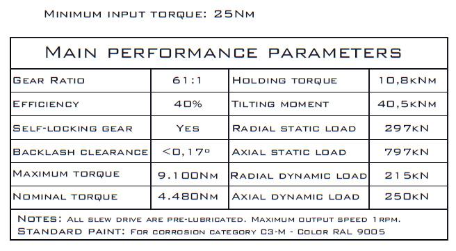 TGB LBE314-2B-Z1