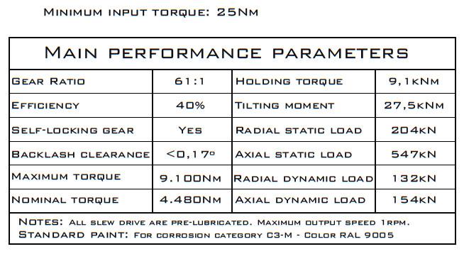 TGB LBE314-Z1