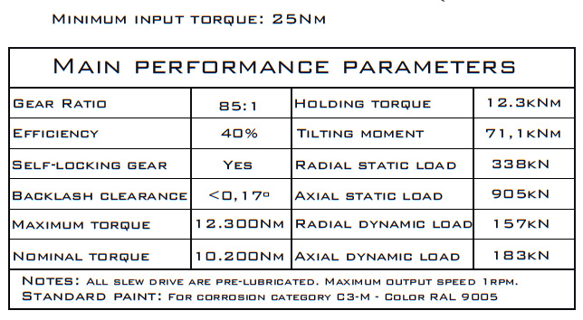 TGB LBE435-Z1-RM