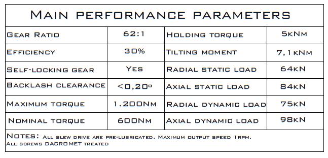 TGB TE160-Z0-RM