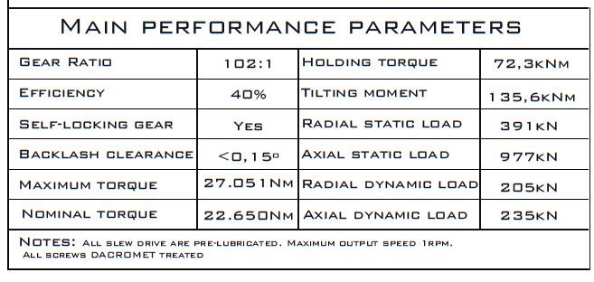 TGB TE523-2-Z0-RM
