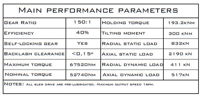 TGB TE760-2-Z0-RM