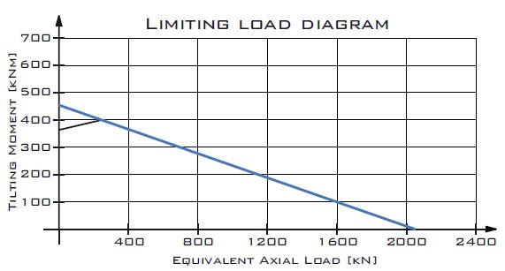 TGB TGE1050-Z0-LM