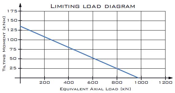 TGB TGE523-Z0-RM