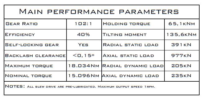TGB TGO523-Z0-RM