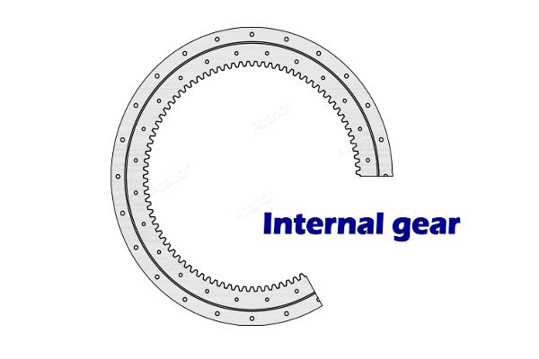Опорно-поворотные кольца TGB серии I
