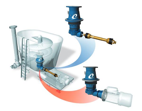 Редукторы для промышленных биогазовых установок
